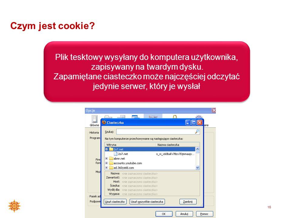 Czym jest cookie