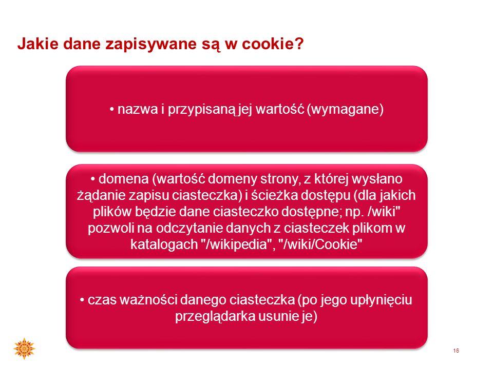Jakie dane zapisywane są w cookie