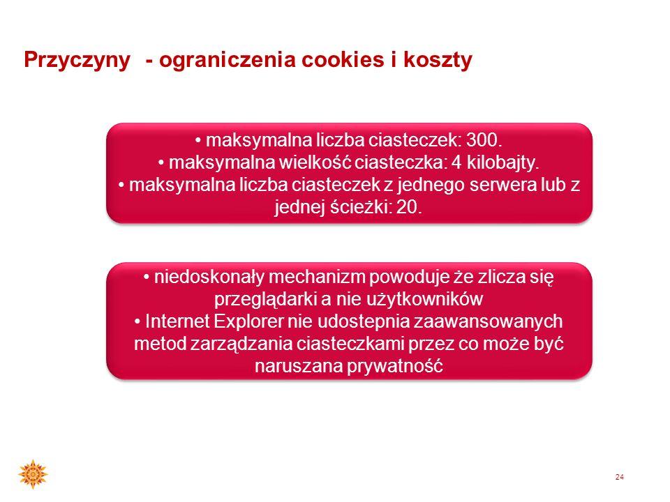 Przyczyny - ograniczenia cookies i koszty