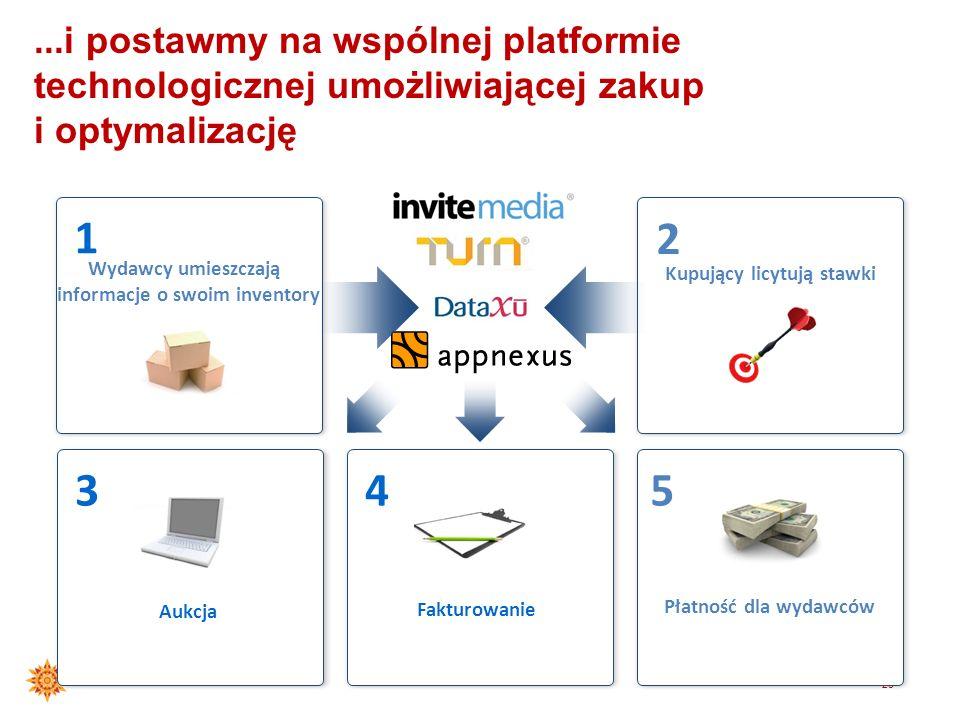 ...i postawmy na wspólnej platformie technologicznej umożliwiającej zakup i optymalizację