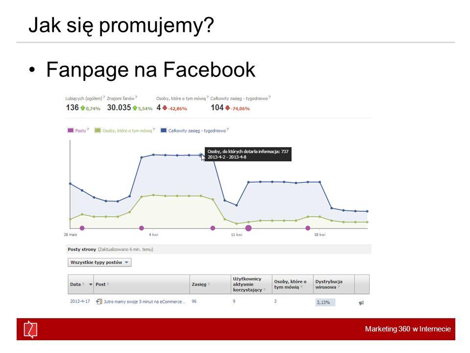 Jak się promujemy Fanpage na Facebook