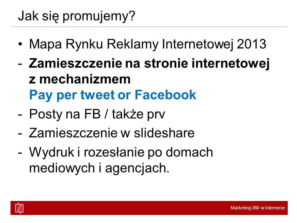 Jak się promujemy Mapa Rynku Reklamy Internetowej 2013. Zamieszczenie na stronie internetowej z mechanizmem Pay per tweet or Facebook.