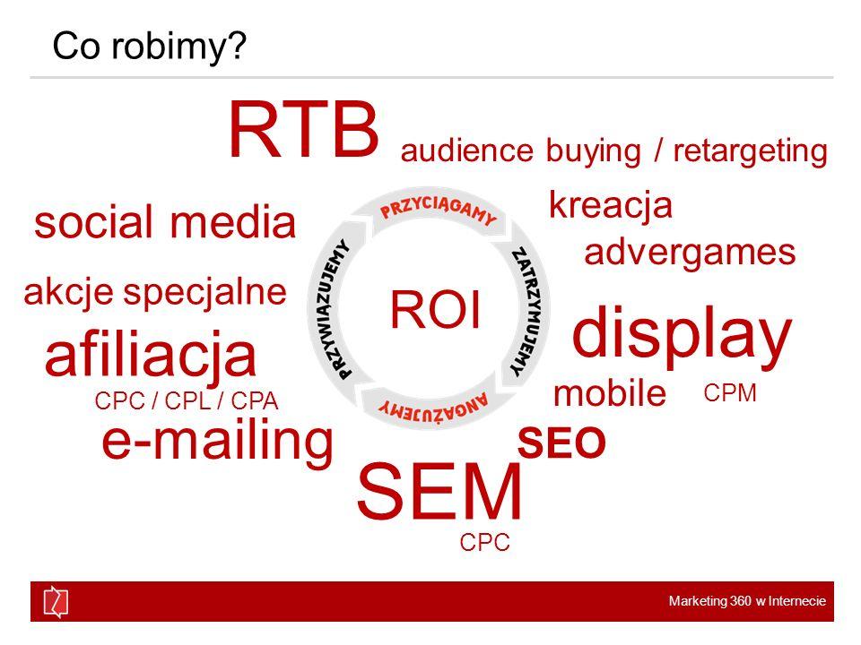 RTB SEM display afiliacja e-mailing ROI social media SEO Co robimy