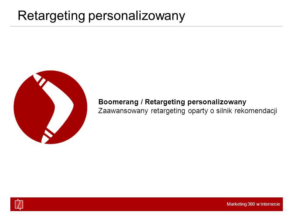 Retargeting personalizowany