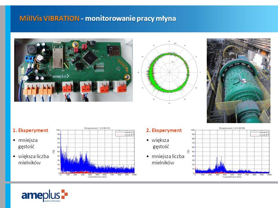 MillVis VIBRATION - monitorowanie pracy młyna