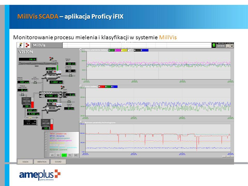 MillVis SCADA – aplikacja Proficy iFIX