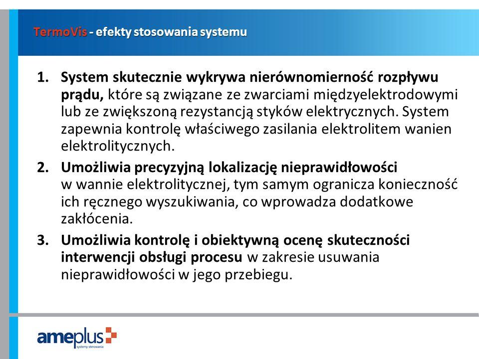 TermoVis - efekty stosowania systemu