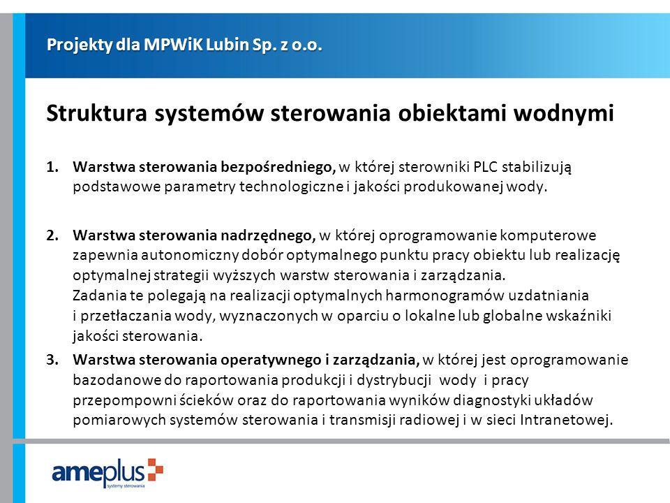 Projekty dla MPWiK Lubin Sp. z o.o.