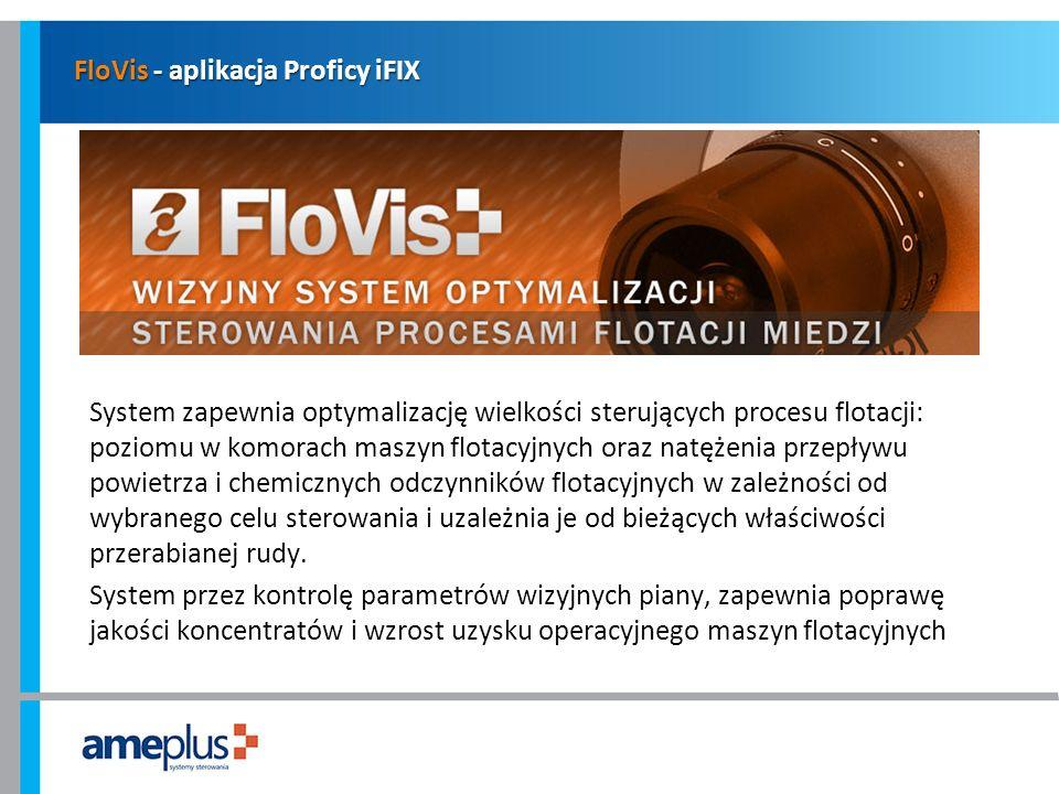 FloVis - aplikacja Proficy iFIX
