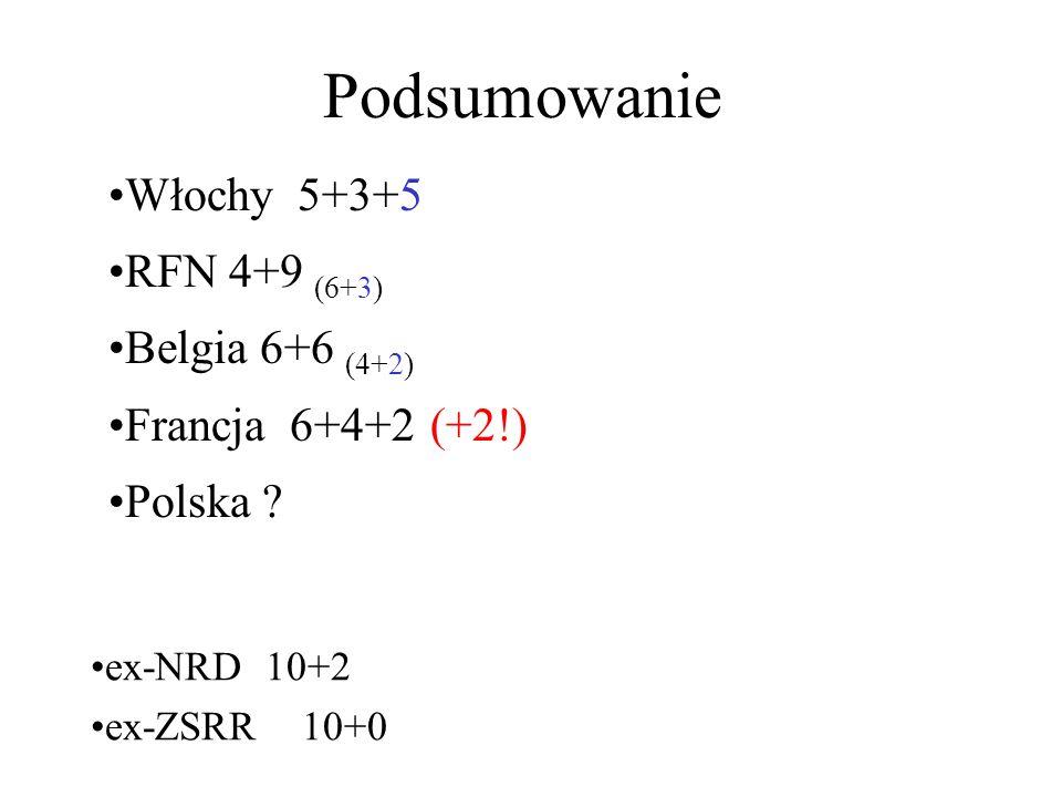 Podsumowanie Włochy 5+3+5 RFN 4+9 (6+3) Belgia 6+6 (4+2)