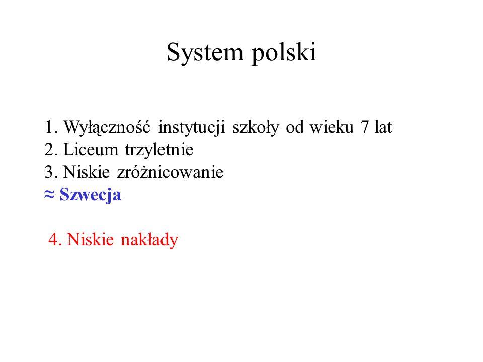 System polski 1. Wyłączność instytucji szkoły od wieku 7 lat