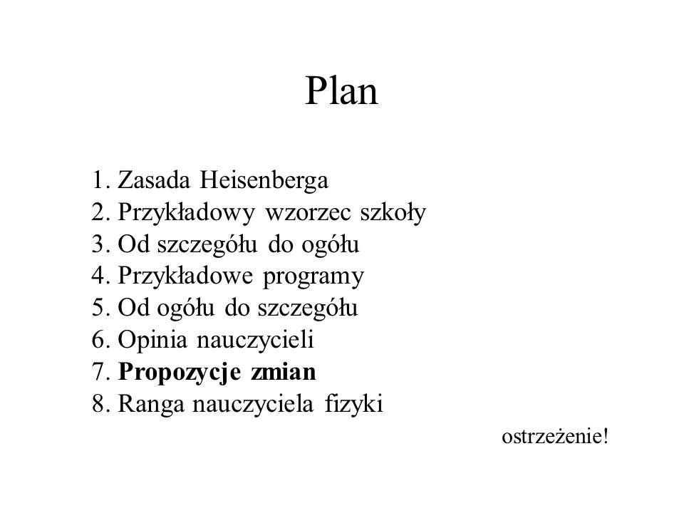 Plan 1. Zasada Heisenberga 2. Przykładowy wzorzec szkoły
