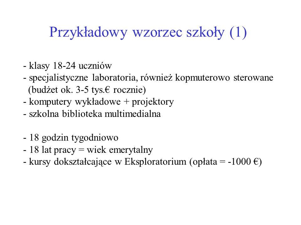Przykładowy wzorzec szkoły (1)