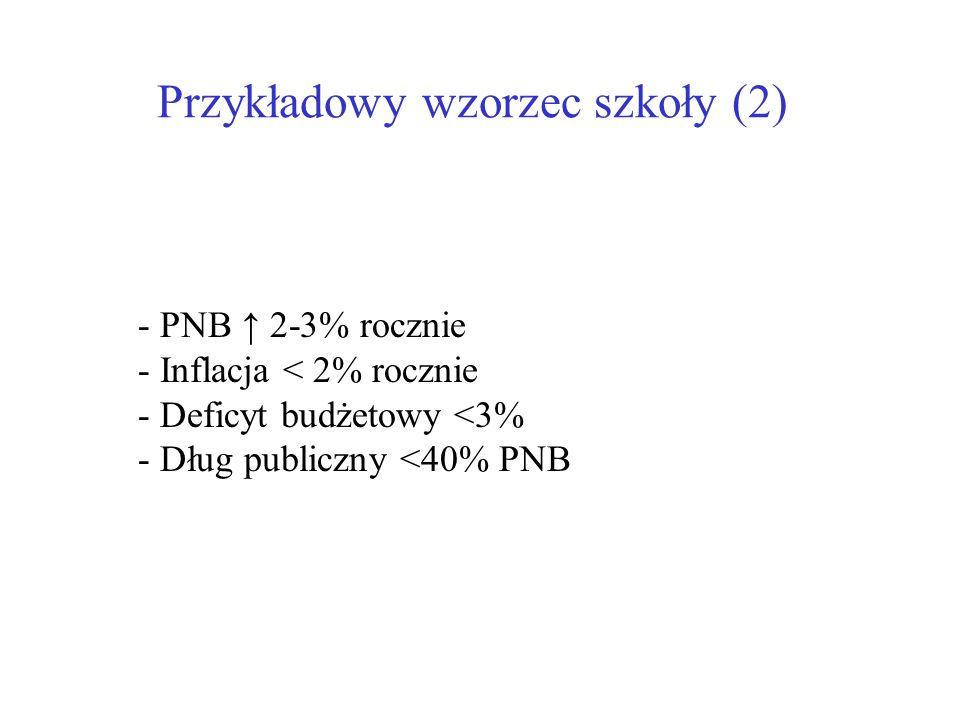 Przykładowy wzorzec szkoły (2)