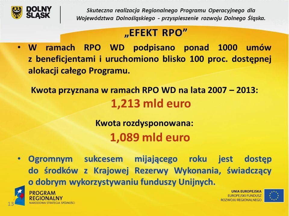 Skuteczna realizacja Regionalnego Programu Operacyjnego dla Województwa Dolnośląskiego - przyspieszenie rozwoju Dolnego Śląska.
