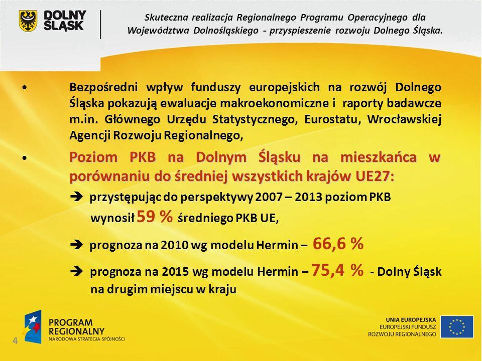  prognoza na 2010 wg modelu Hermin – 66,6 %