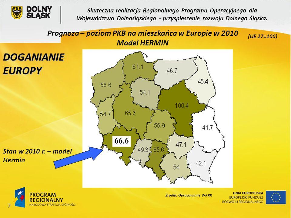 Prognoza – poziom PKB na mieszkańca w Europie w 2010 Model HERMIN