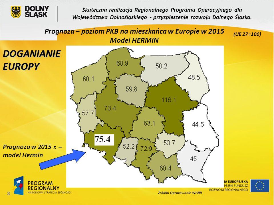 Prognoza – poziom PKB na mieszkańca w Europie w 2015 Model HERMIN