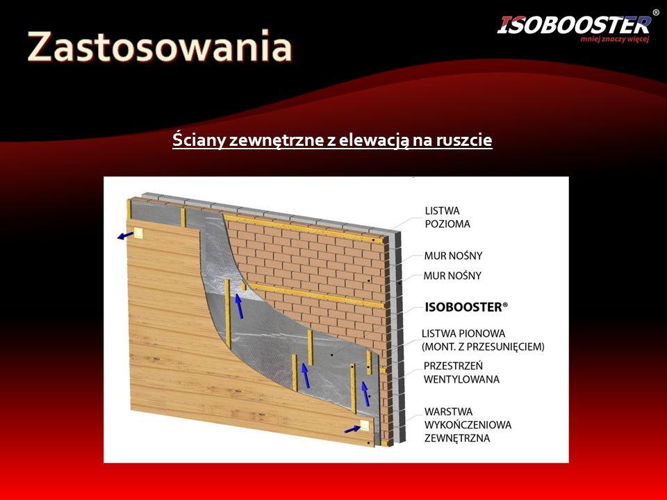 Zastosowania Ściany zewnętrzne z elewacją na ruszcie
