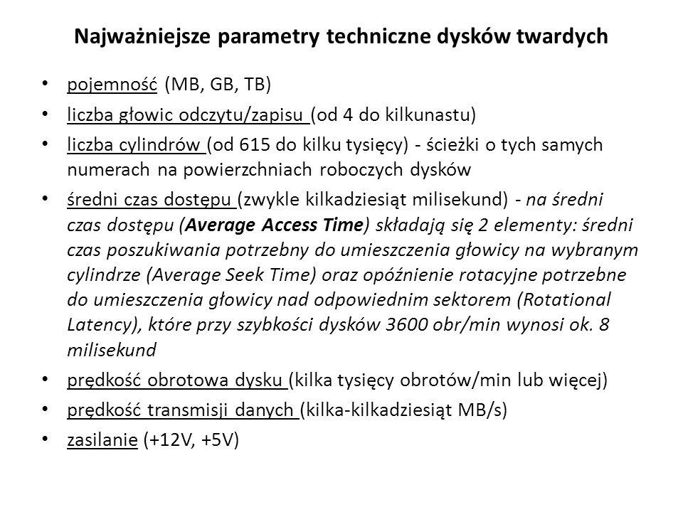 Najważniejsze parametry techniczne dysków twardych