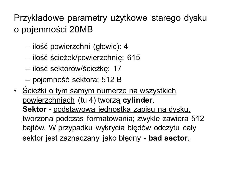 Przykładowe parametry użytkowe starego dysku o pojemności 20MB