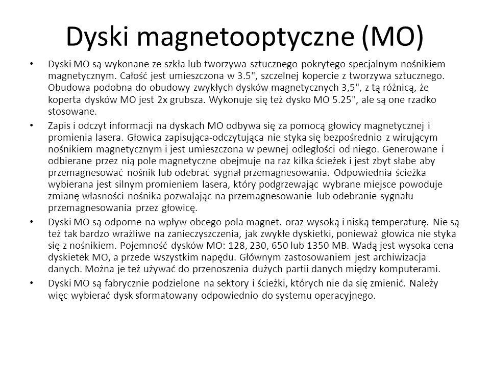 Dyski magnetooptyczne (MO)