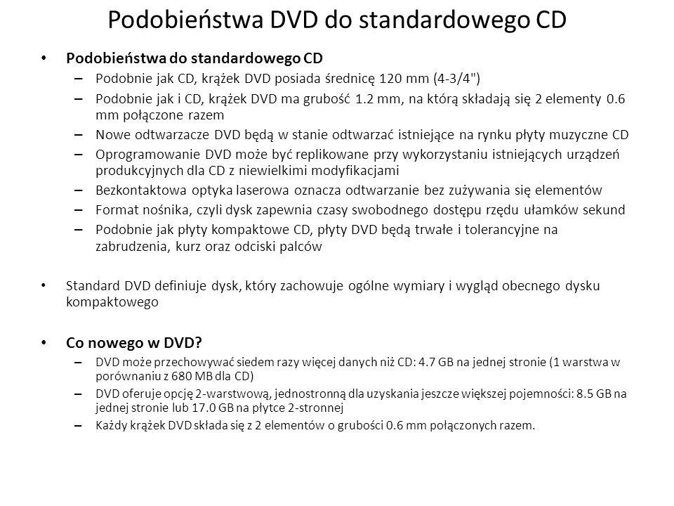 Podobieństwa DVD do standardowego CD