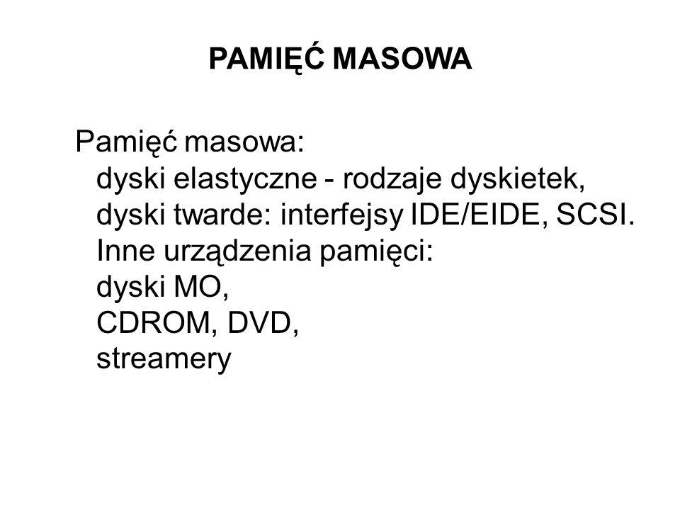 PAMIĘĆ MASOWA