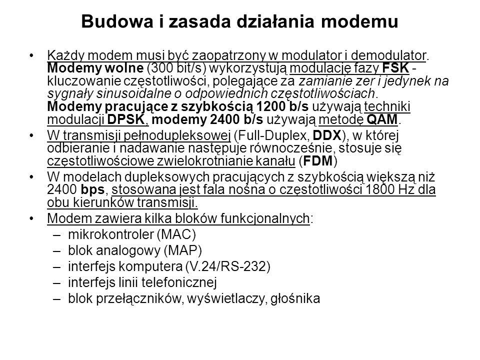 Budowa i zasada działania modemu