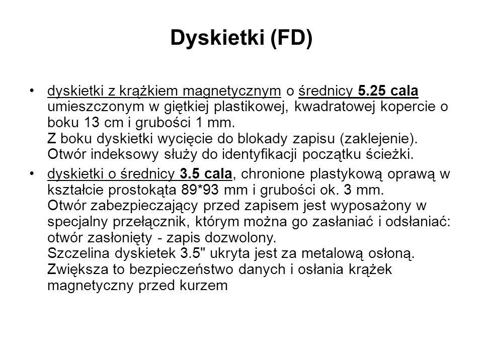 Dyskietki (FD)