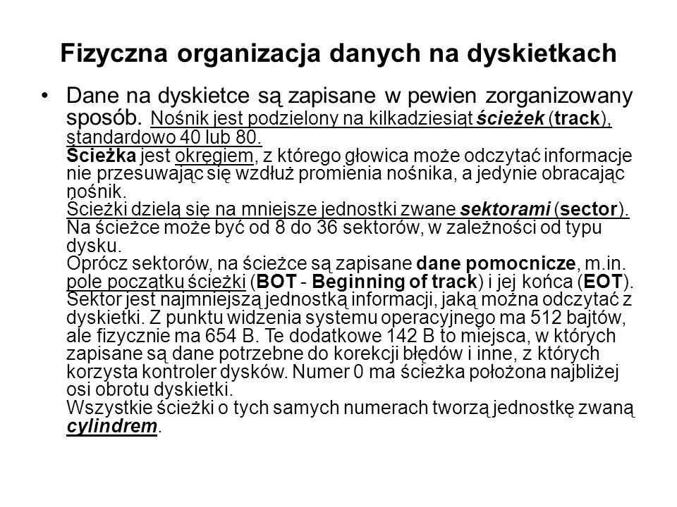 Fizyczna organizacja danych na dyskietkach