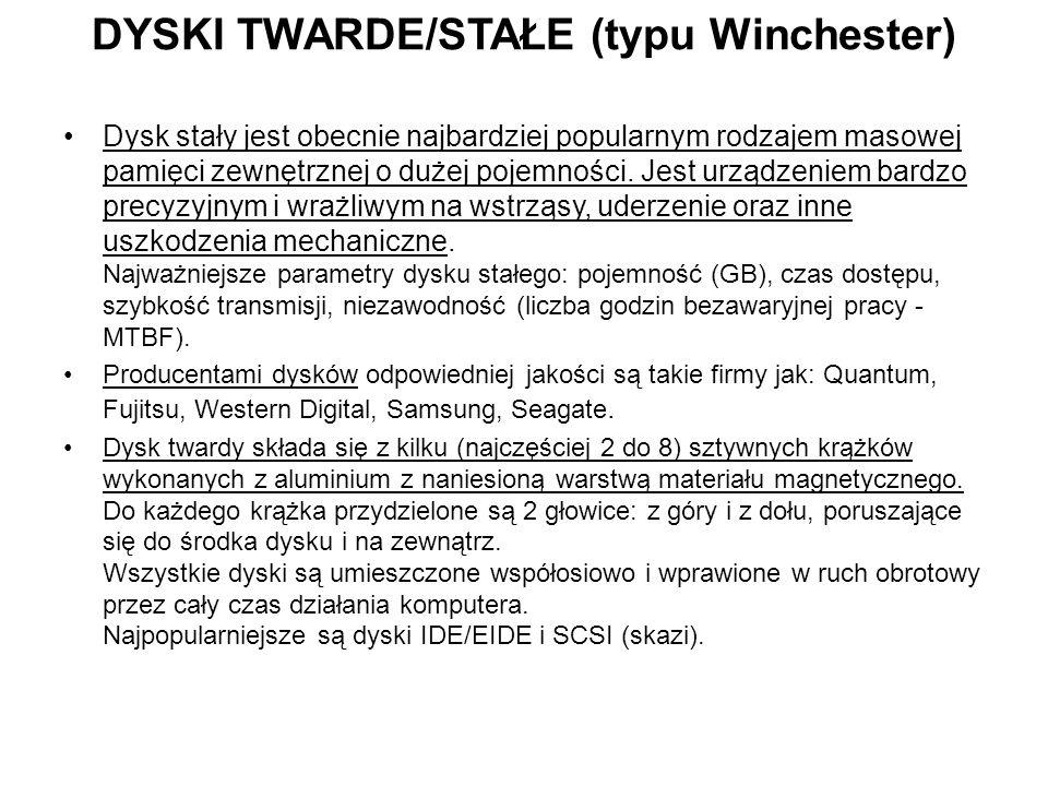 DYSKI TWARDE/STAŁE (typu Winchester)