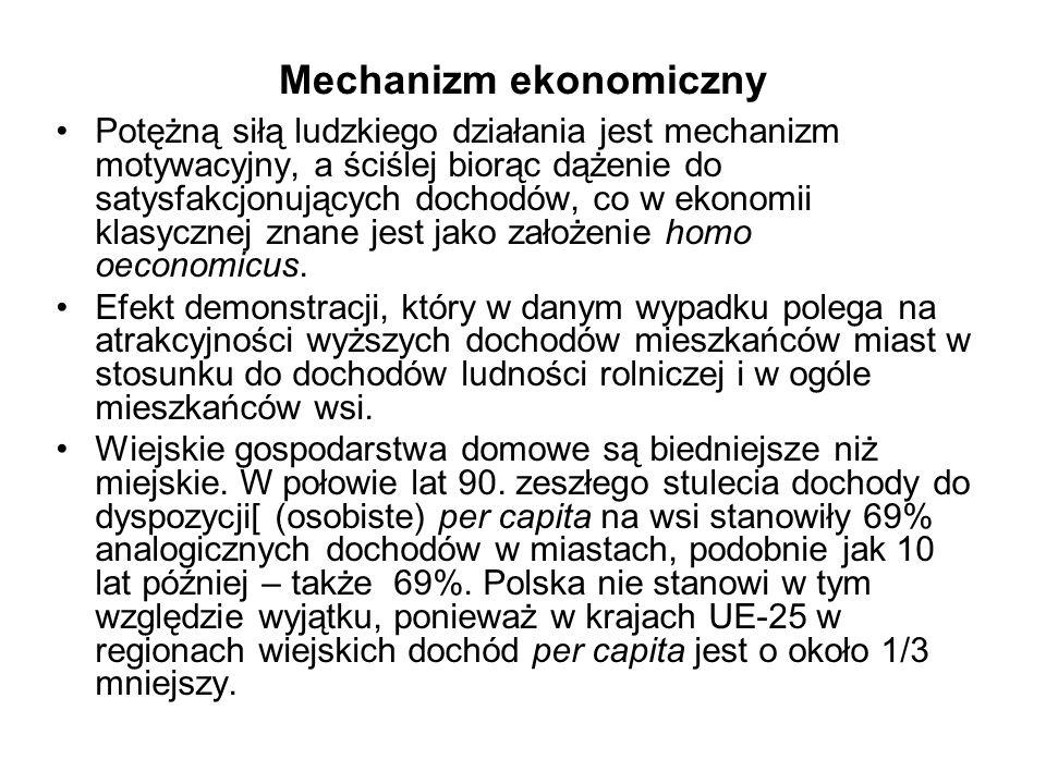 Mechanizm ekonomiczny