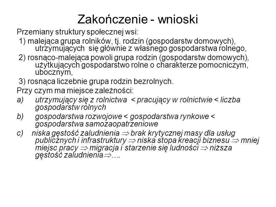 Zakończenie - wnioski Przemiany struktury społecznej wsi: