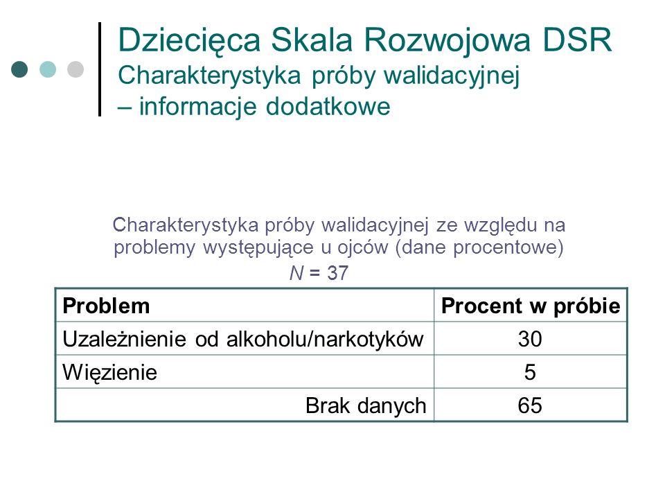 Dziecięca Skala Rozwojowa DSR Charakterystyka próby walidacyjnej – informacje dodatkowe