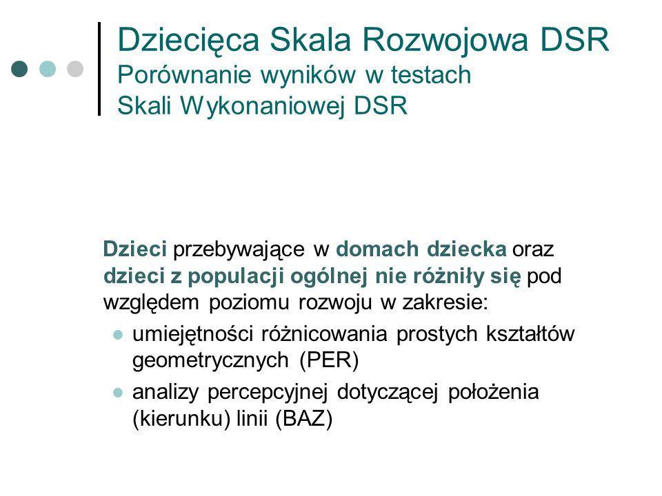 Dziecięca Skala Rozwojowa DSR Porównanie wyników w testach Skali Wykonaniowej DSR