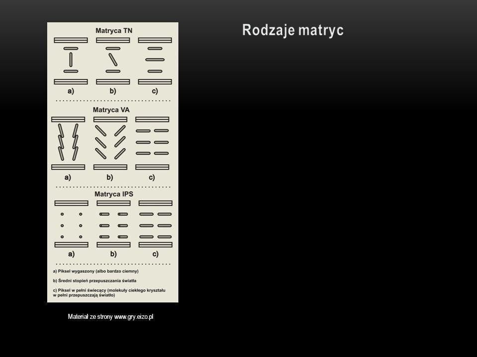 Materiał ze strony www.gry.eizo.pl