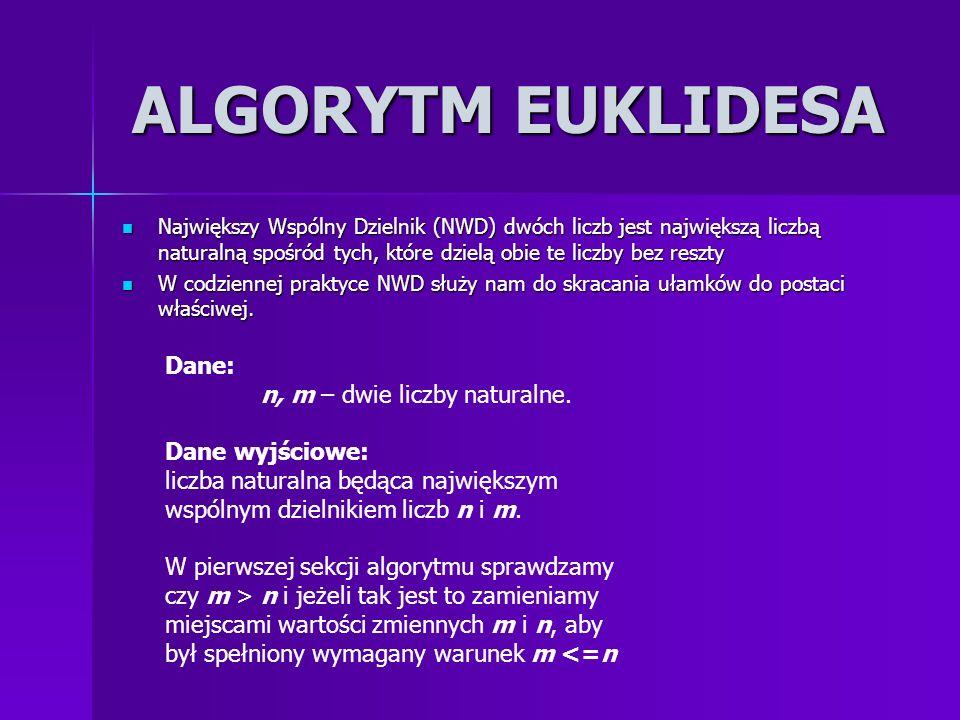 ALGORYTM EUKLIDESA Dane: n, m – dwie liczby naturalne. Dane wyjściowe: