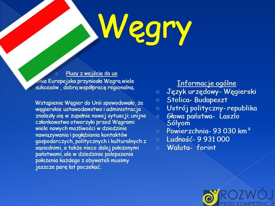 Węgry Informacje ogólne Język urzędowy- Węgierski Stolica- Budapeszt