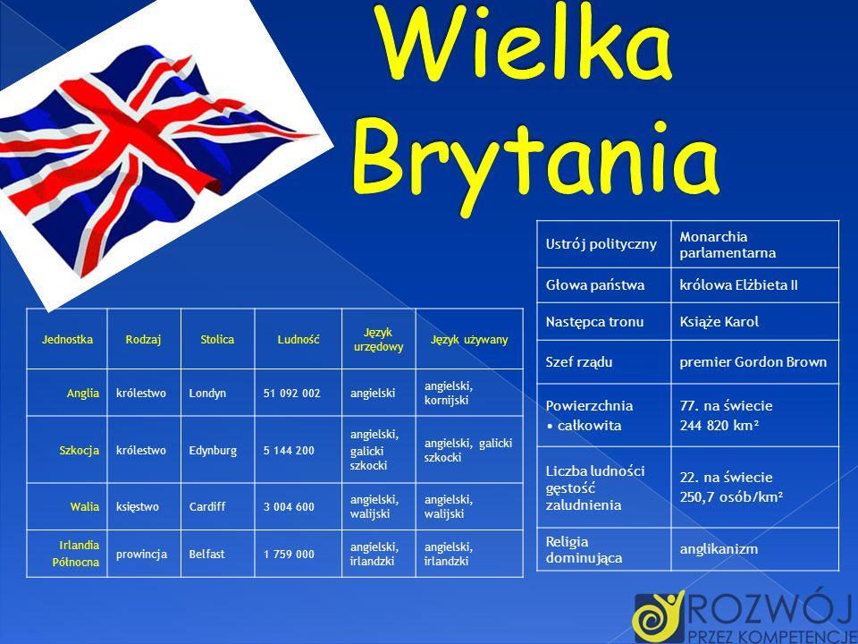 Wielka Brytania Ustrój polityczny Monarchia parlamentarna