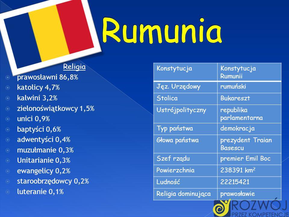 Rumunia Religia prawosławni 86,8% katolicy 4,7% kalwini 3,2%