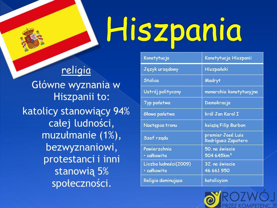 HiszpaniaKonstytucja. Konstytucja Hiszpanii. Język urzędowy. Hiszpański. Stolica. Madryt. Ustrój polityczny.