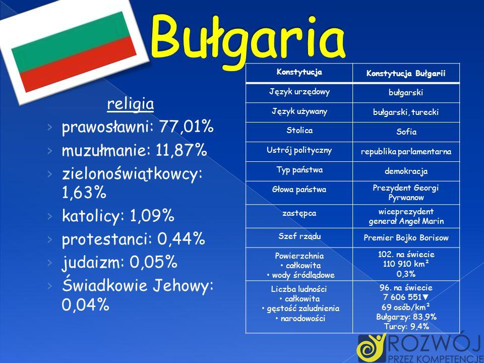 Bułgaria religia prawosławni: 77,01% muzułmanie: 11,87%