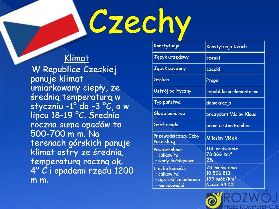 Czechy Konstytucja. Konstytucja Czech. Język urzędowy. czeski. Język używany. Stolica. Praga.