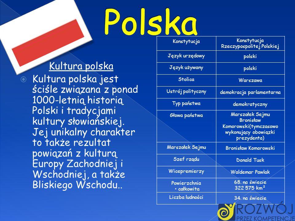 PolskaKonstytucja. Konstytucja Rzeczypospolitej Polskiej. Język urzędowy. polski. Język używany. Stolica.