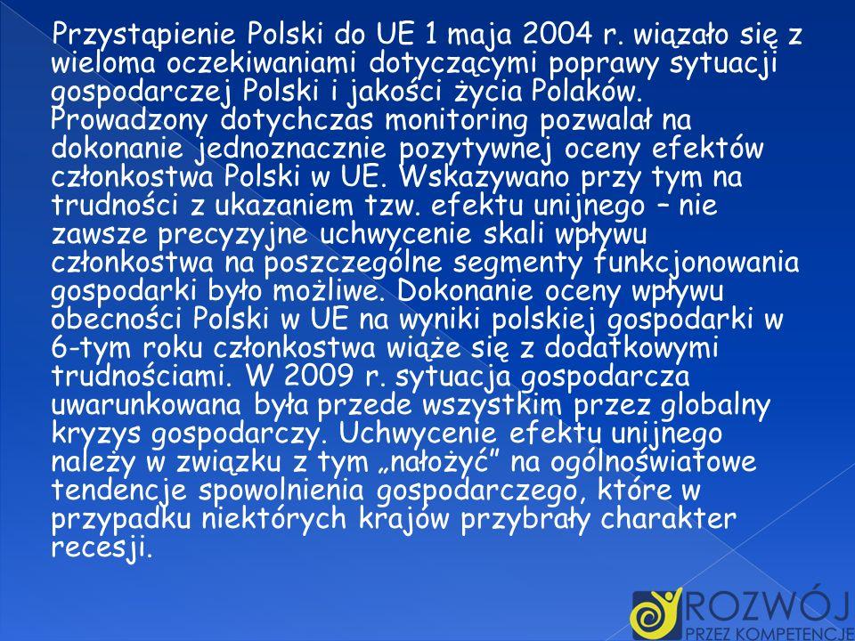 Przystąpienie Polski do UE 1 maja 2004 r