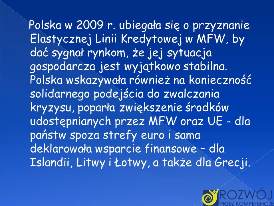 Polska w 2009 r.