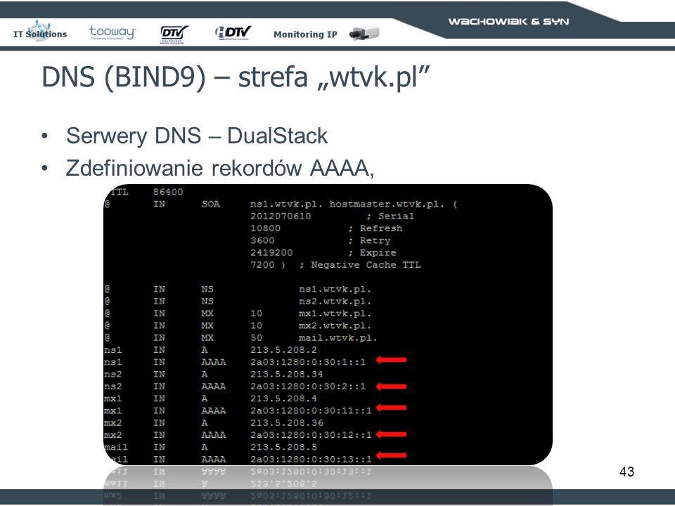 """DNS (BIND9) – strefa """"wtvk.pl"""