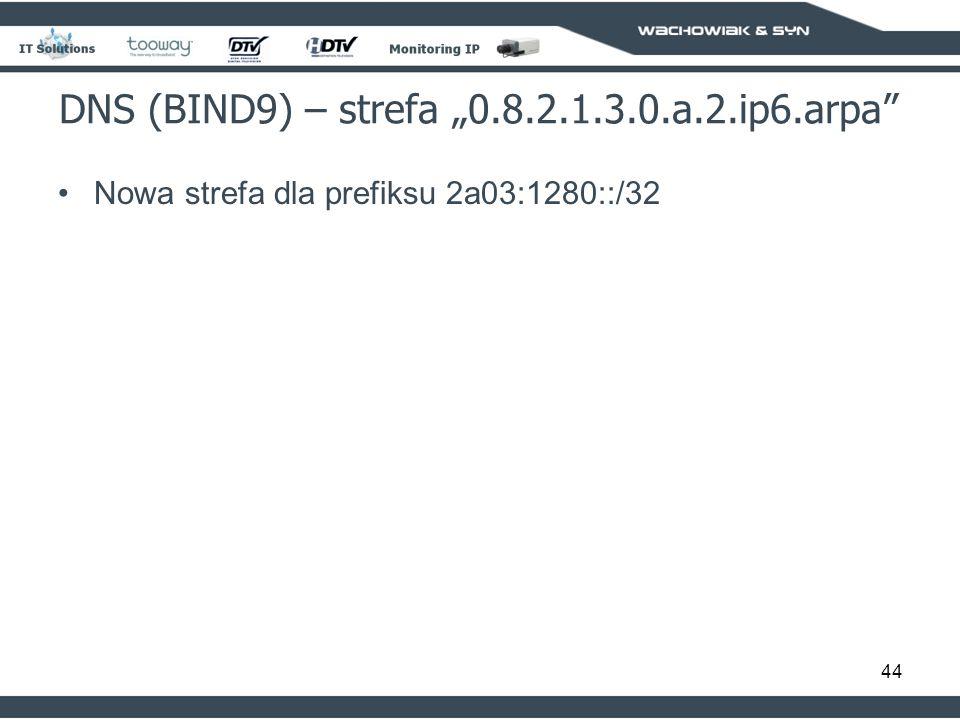 """DNS (BIND9) – strefa """"0.8.2.1.3.0.a.2.ip6.arpa"""