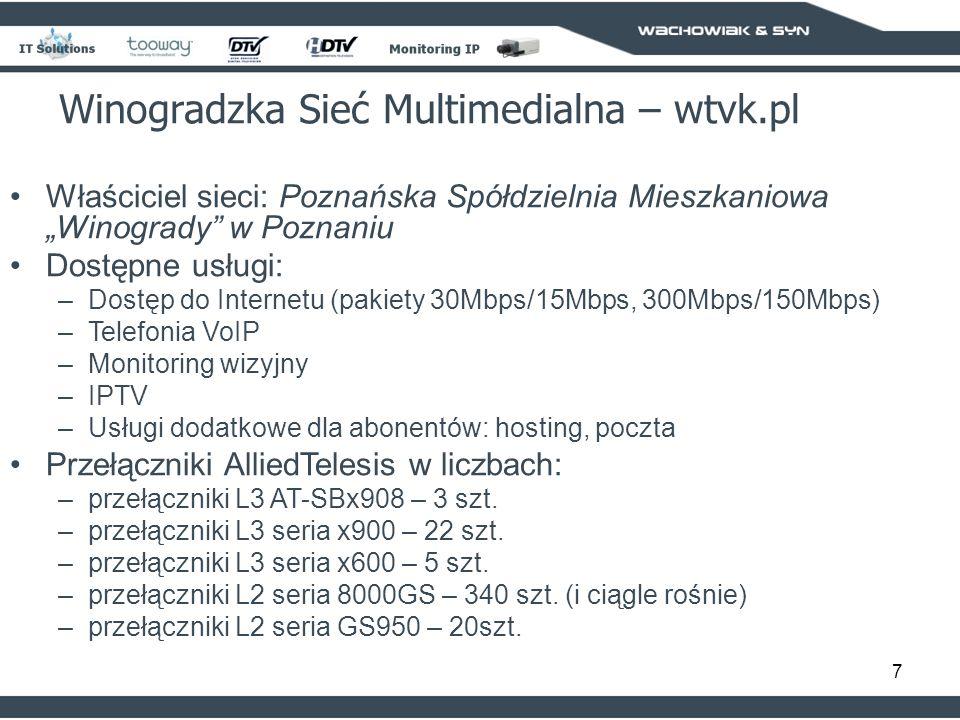 Winogradzka Sieć Multimedialna – wtvk.pl